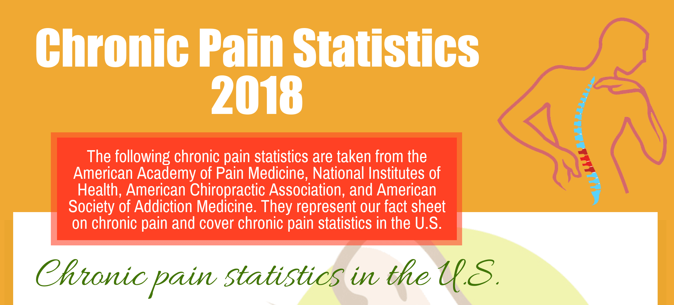 Important 2018 Statistics Related to Chronic Pain